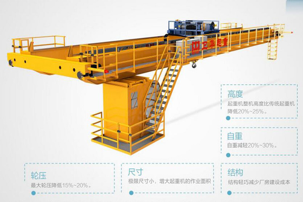 Double-Grider-Bridge-Crane-with-Winch-Trolley